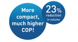 23% Reduction in volume