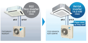 Non-Inverter VS Inverter
