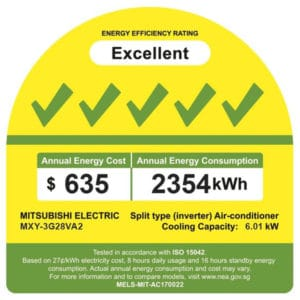 3G28VA Energy Label