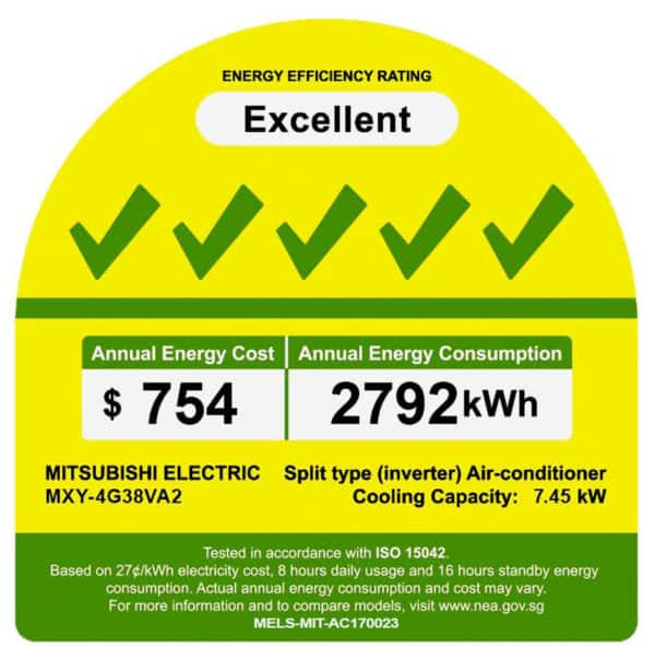 MXY-4G38VA energy Label