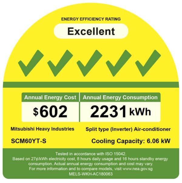 SCM60YT-S energy Label