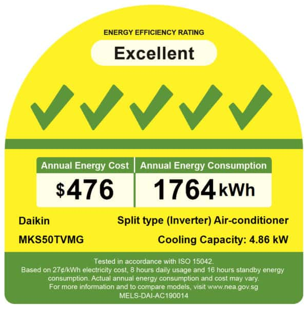 DAIKIN MKS50TVMG energy label