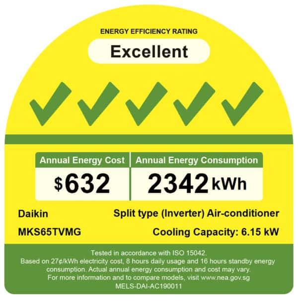 Daikin MKS65TVMG Energy Label
